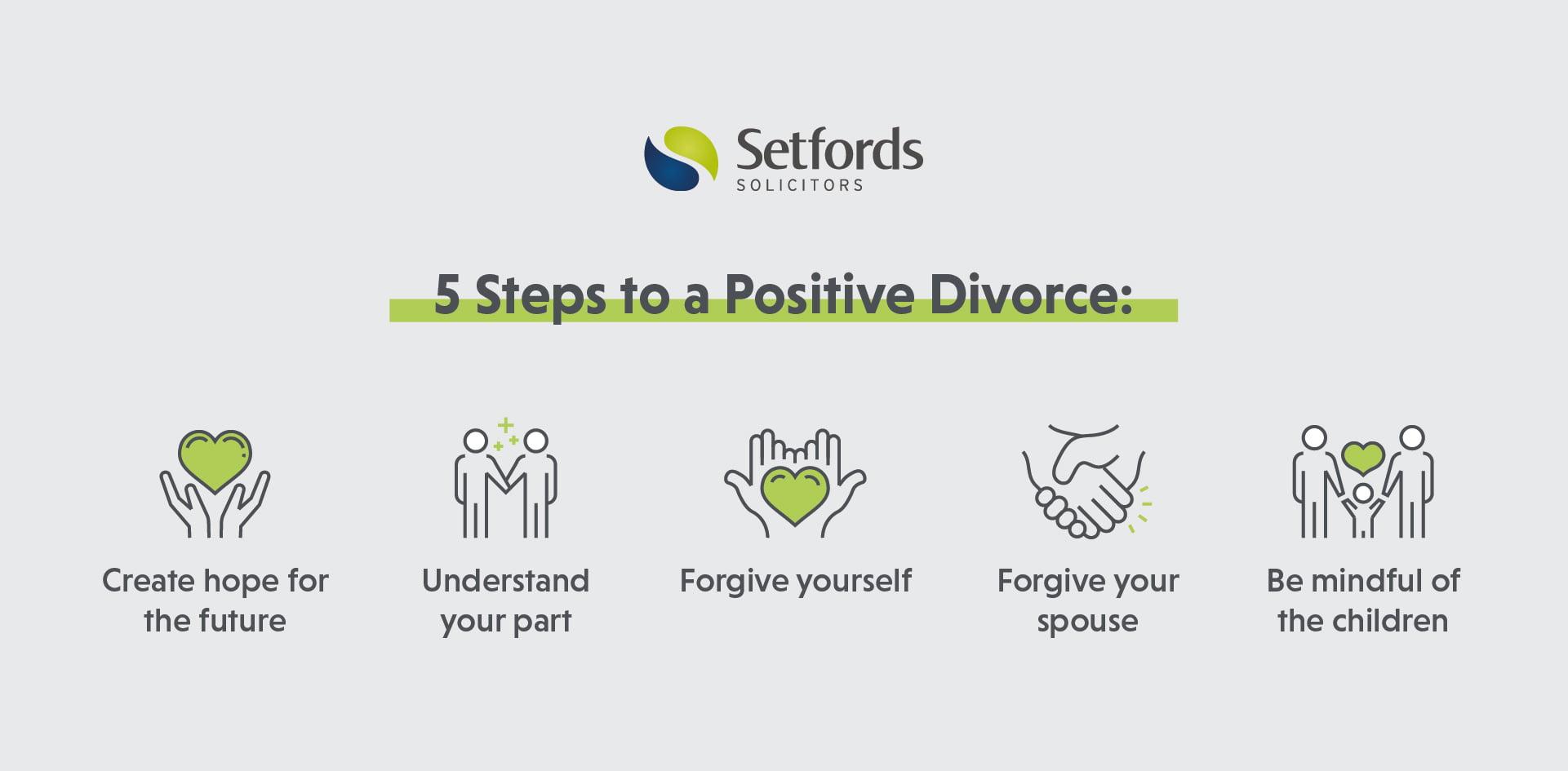 Five Steps To a Positive Divorce